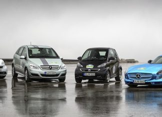 Mercedes-Benz's electric car range