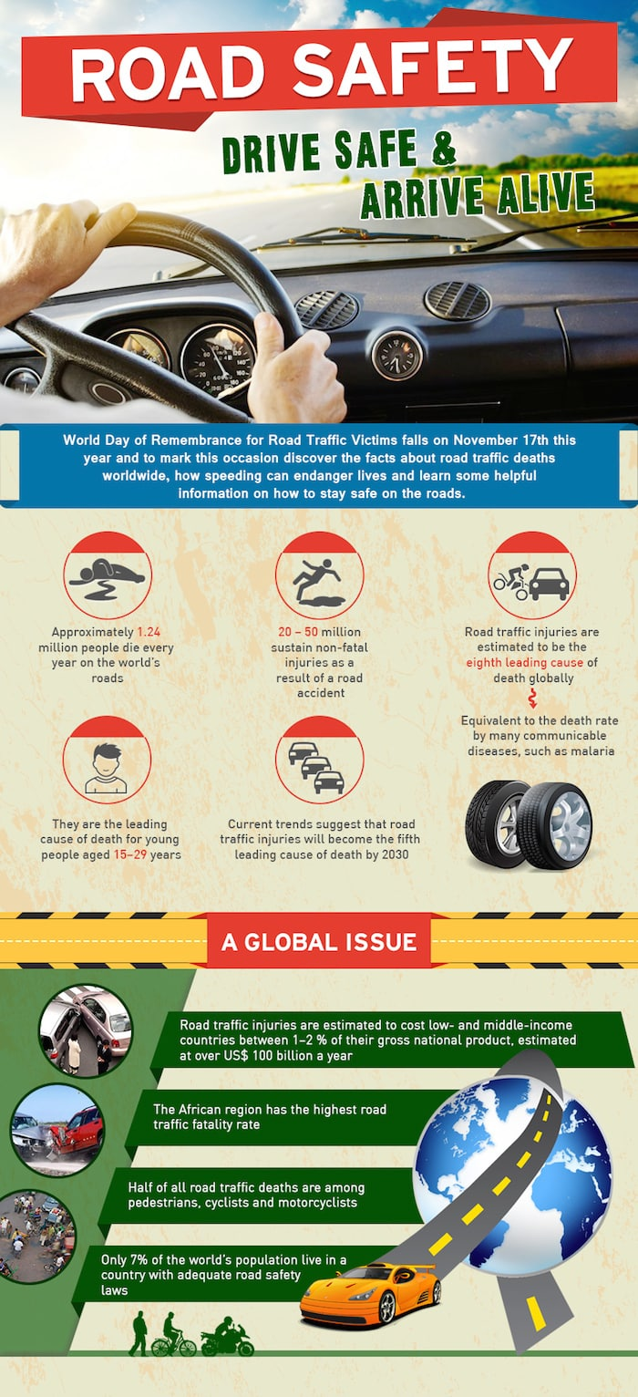 Road accident infographic - Part 1