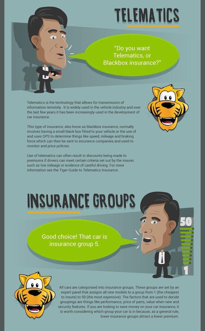 Motor Car insurance jargon explained
