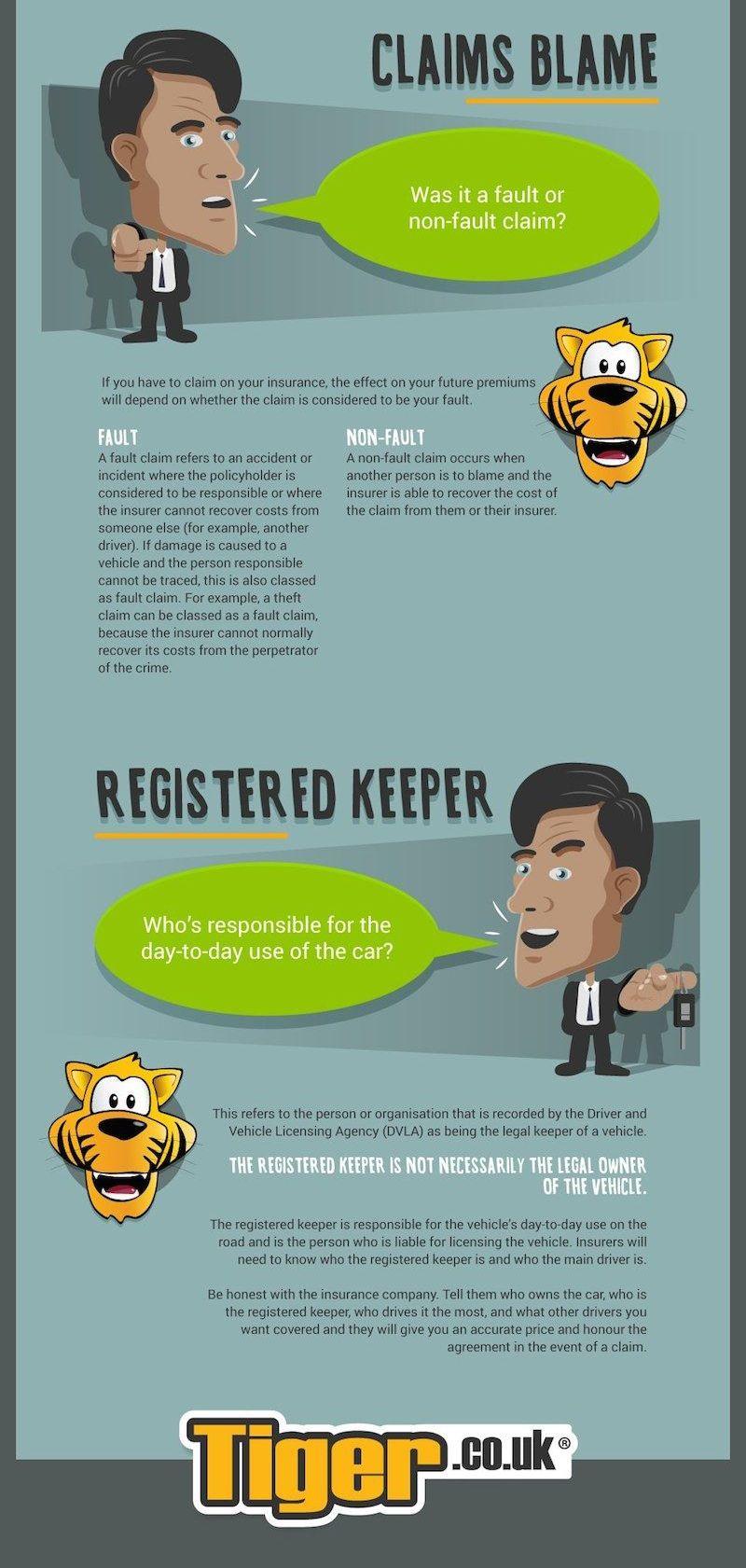 car insurance jargon explained in plain English