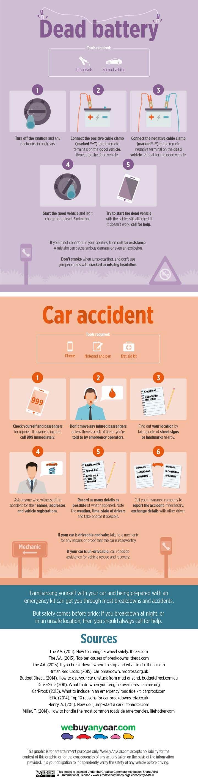 5 common roadside emergencies (3)