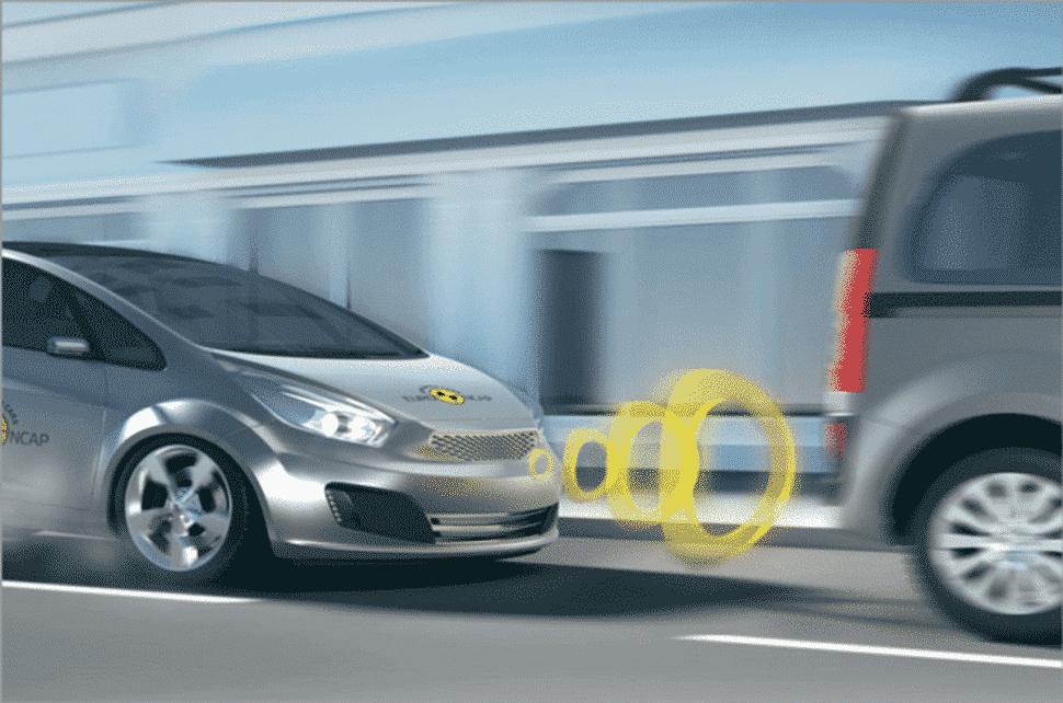 AEB automatic braking system