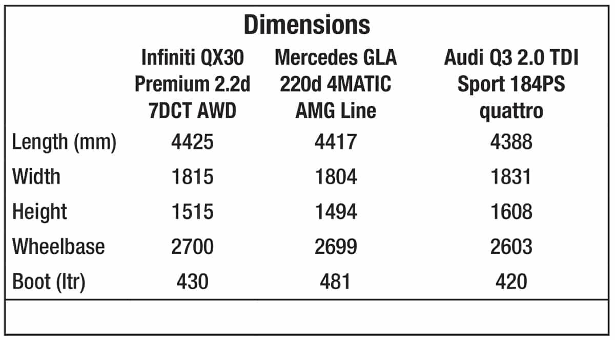 Infiniti QX30 vs rivals - dimensions