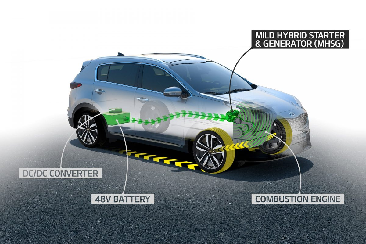Kia will release a hybrid with a diesel engine class=