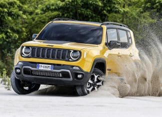 Jeep Renegade The Car Expert