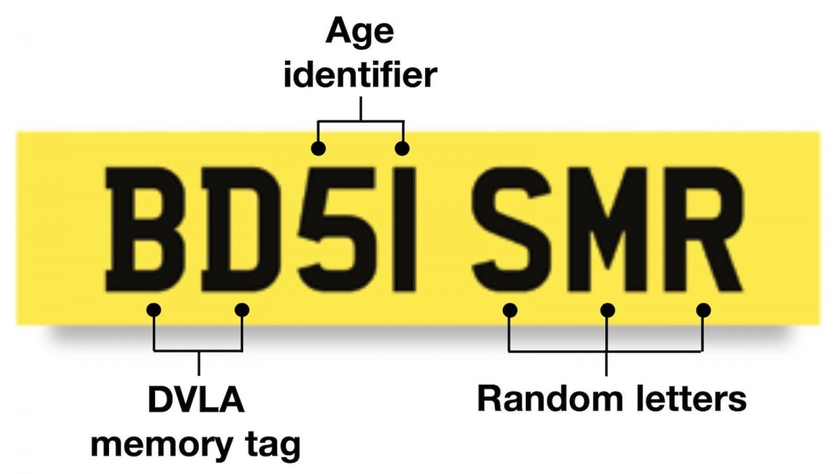 GB number plate example | The Car Expert