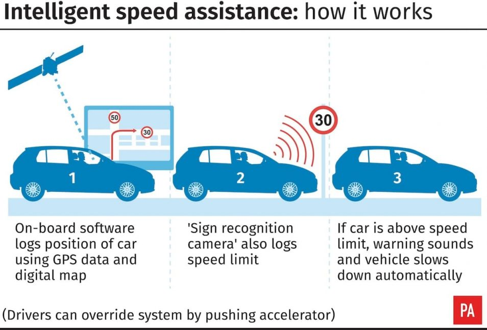 Intelligent speed assistance: how it works