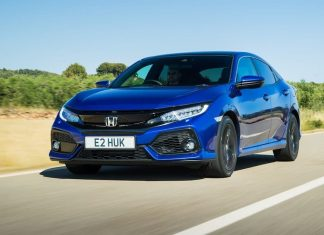 Honda Civic (2017) ratings and reviews | The Car Expert