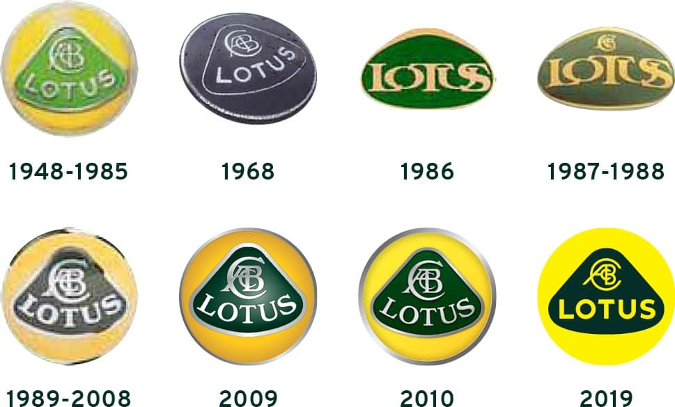 History of the Lotus logo 1948 - 2019 | The Car Expert