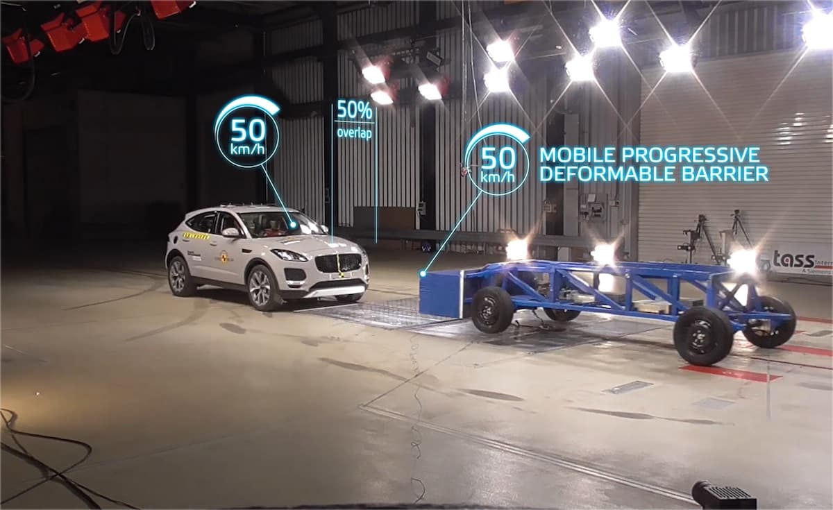 New Euro NCAP 2020 crash testing protocol